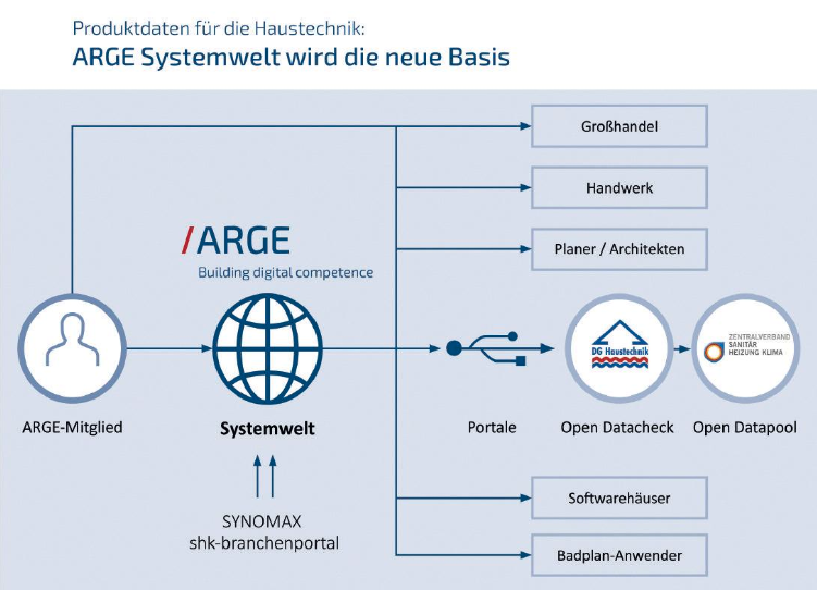 Systemwelt.png